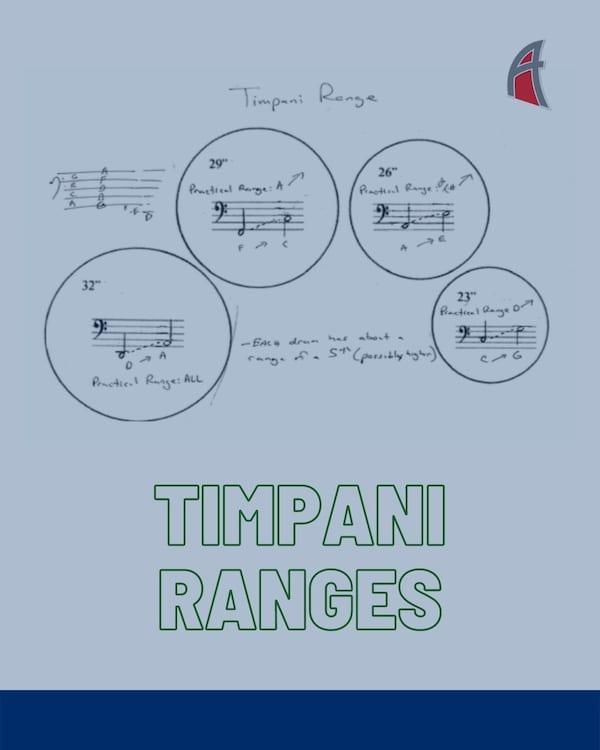 Timpani Ranges